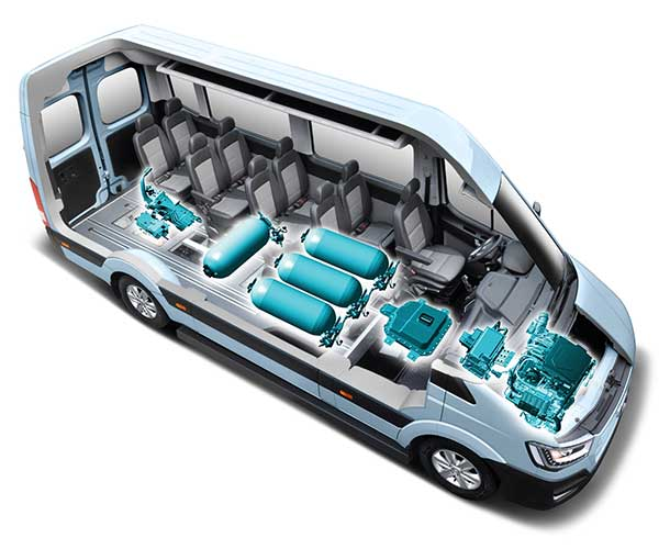 Hyundai H350 Fuel Cell Concept | Hydrogen Cars Now