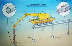 Hyrail Installation Crane